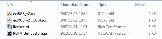 pdfa ghostscript icc profil